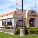 Triple Net Lease Restaurant Buyers