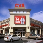 Retail Investment Property – Single Tenant Triple Net